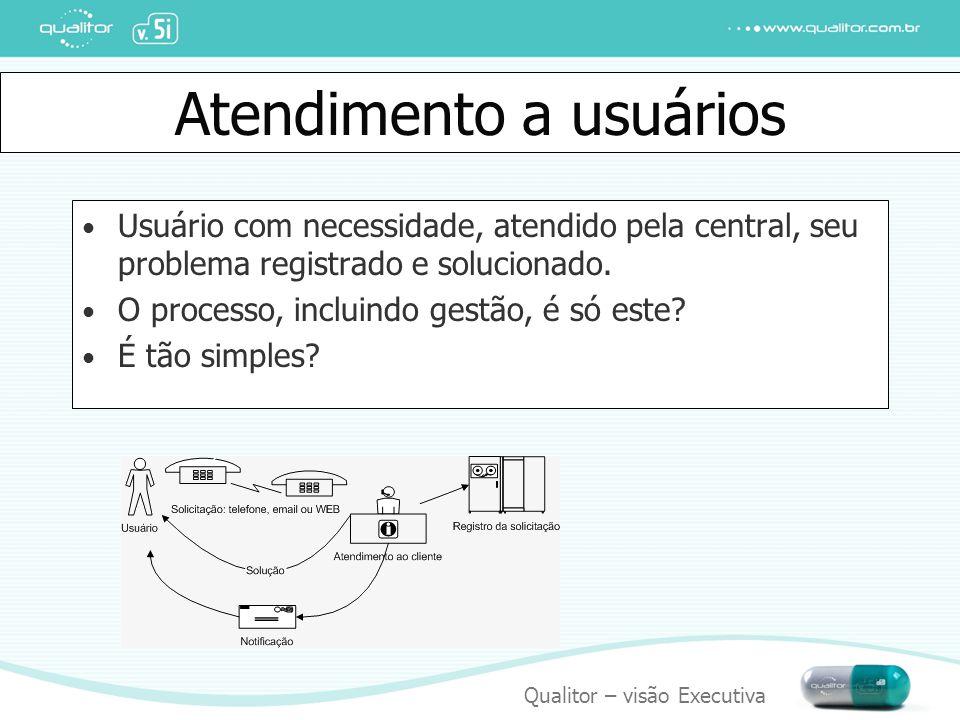 Qualitor – visão Executiva Atendimento a usuários Usuário com necessidade, atendido pela central, seu problema registrado e solucionado. O processo, i