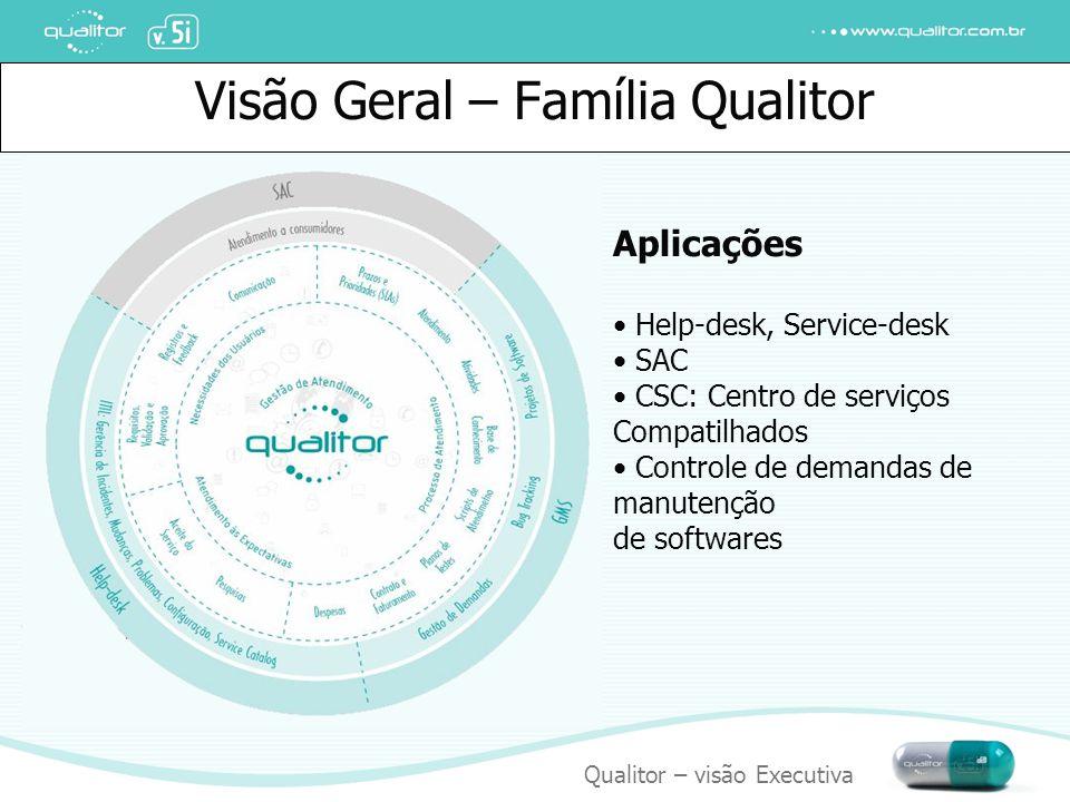 Qualitor – visão Executiva Visão Geral – Família Qualitor Aplicações Help-desk, Service-desk SAC CSC: Centro de serviços Compatilhados Controle de dem