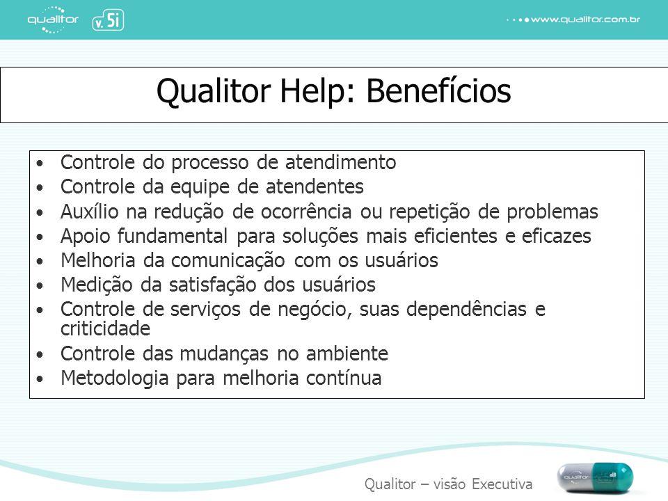 Qualitor – visão Executiva Qualitor e ITIL Gerenciamento de incidentes Núcleo do Qualitor, para suporte a Help-desk e Service-desk Estrutura completa de atendimento, apoio por scripts de atendimento, SLA's variados, check-lists, Base de conhecimento, avisos por e-mail, Alertas de tendências, etc.