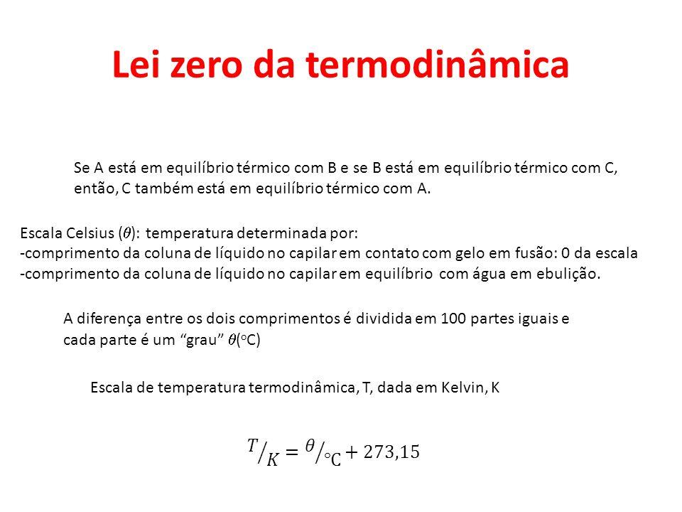 Lei zero da termodinâmica Se A está em equilíbrio térmico com B e se B está em equilíbrio térmico com C, então, C também está em equilíbrio térmico co