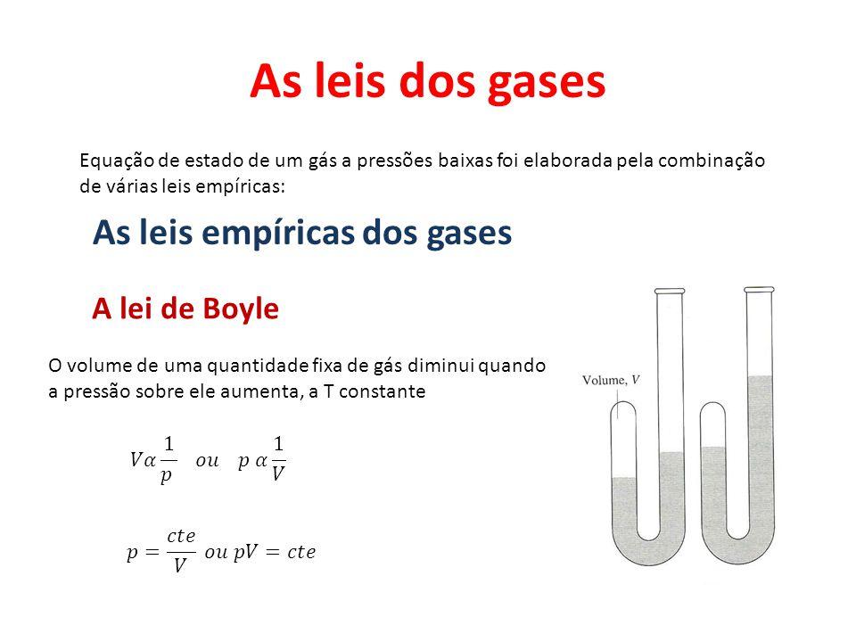 As leis dos gases Equação de estado de um gás a pressões baixas foi elaborada pela combinação de várias leis empíricas: As leis empíricas dos gases A