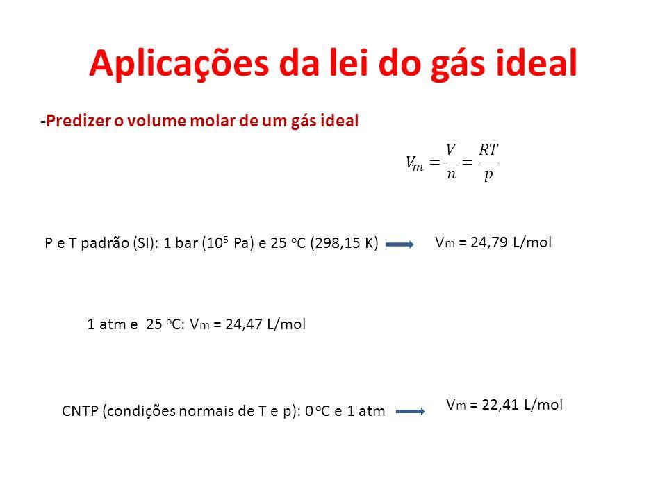 Aplicações da lei do gás ideal -Predizer o volume molar de um gás ideal P e T padrão (SI): 1 bar (10 5 Pa) e 25 o C (298,15 K) V m = 24,79 L/mol 1 atm