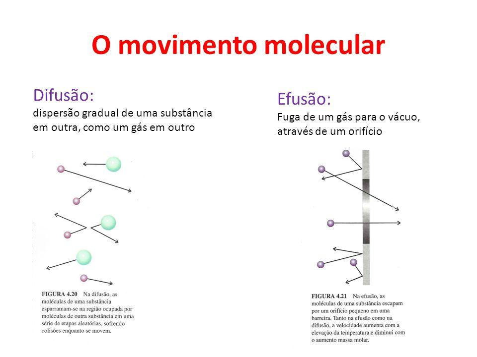 O movimento molecular Difusão: dispersão gradual de uma substância em outra, como um gás em outro Efusão: Fuga de um gás para o vácuo, através de um o