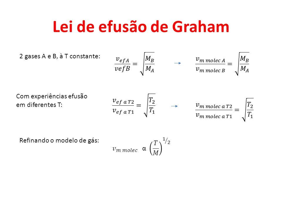 Lei de efusão de Graham 2 gases A e B, à T constante: Com experiências efusão em diferentes T: Refinando o modelo de gás: