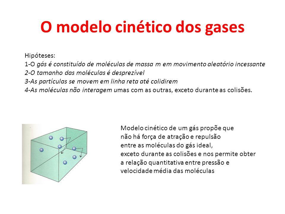 O modelo cinético dos gases Hipóteses: 1-O gás é constituído de moléculas de massa m em movimento aleatório incessante 2-O tamanho das moléculas é des