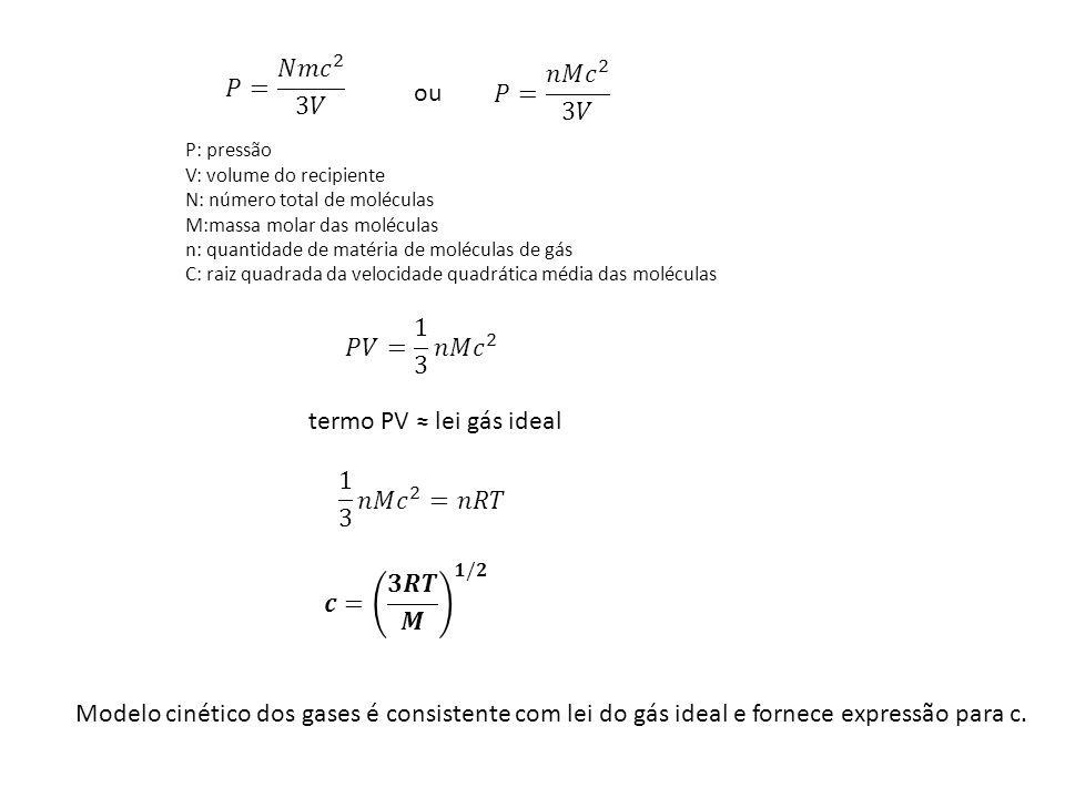 ou P: pressão V: volume do recipiente N: número total de moléculas M:massa molar das moléculas n: quantidade de matéria de moléculas de gás C: raiz qu