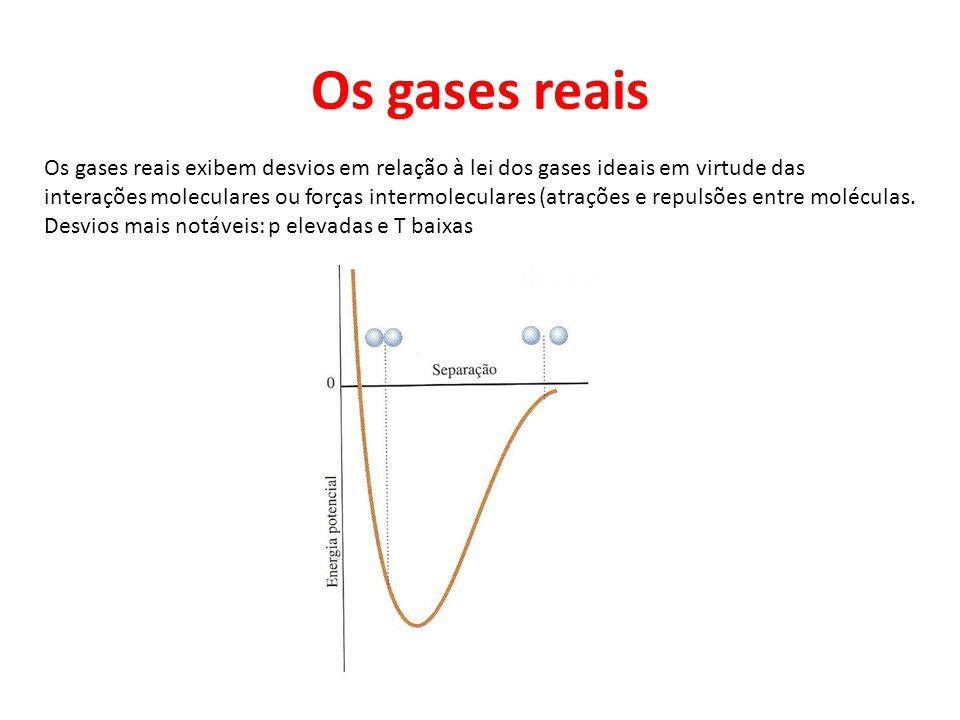 Os gases reais Os gases reais exibem desvios em relação à lei dos gases ideais em virtude das interações moleculares ou forças intermoleculares (atraç