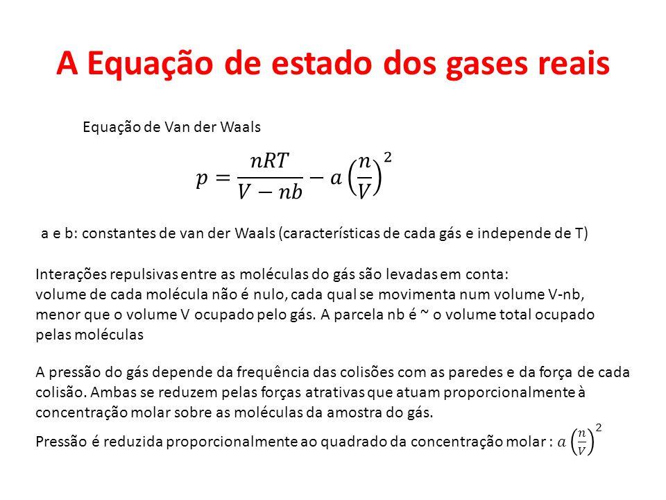 A Equação de estado dos gases reais Equação de Van der Waals a e b: constantes de van der Waals (características de cada gás e independe de T) Interaç