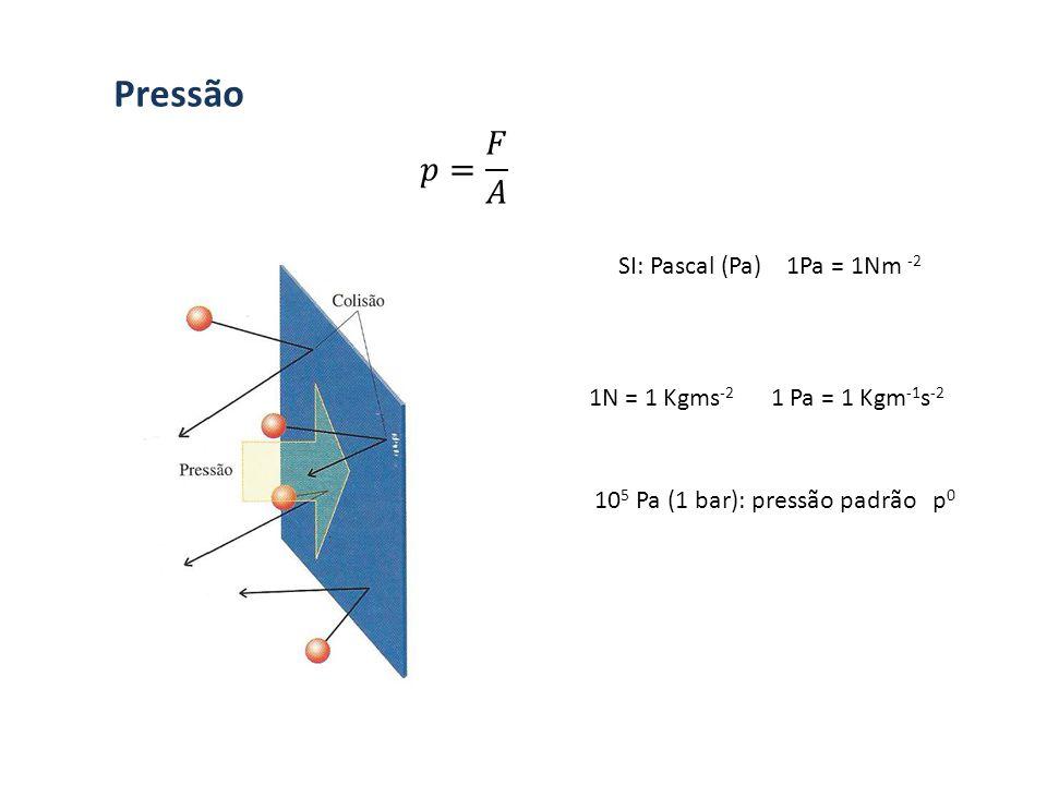 Pressão SI: Pascal (Pa) 1Pa = 1Nm -2 10 5 Pa (1 bar): pressão padrão p 0 1N = 1 Kgms -2 1 Pa = 1 Kgm -1 s -2