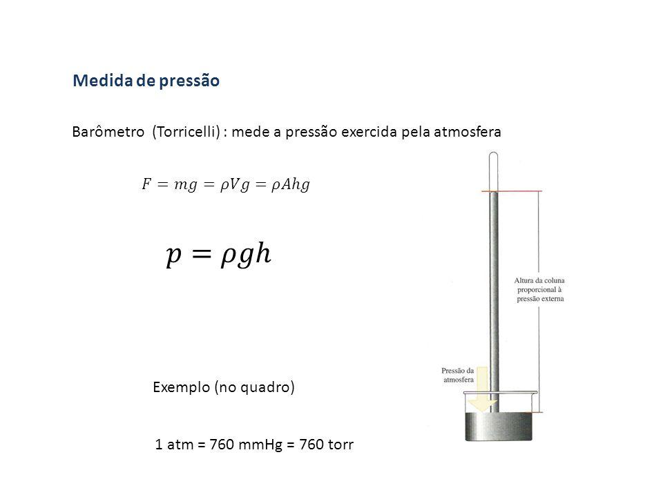 Medida de pressão Barômetro (Torricelli) : mede a pressão exercida pela atmosfera Exemplo (no quadro) 1 atm = 760 mmHg = 760 torr