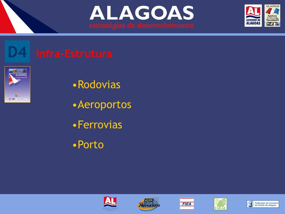 D4 Infra-Estrutura Rodovias Aeroportos Ferrovias Porto