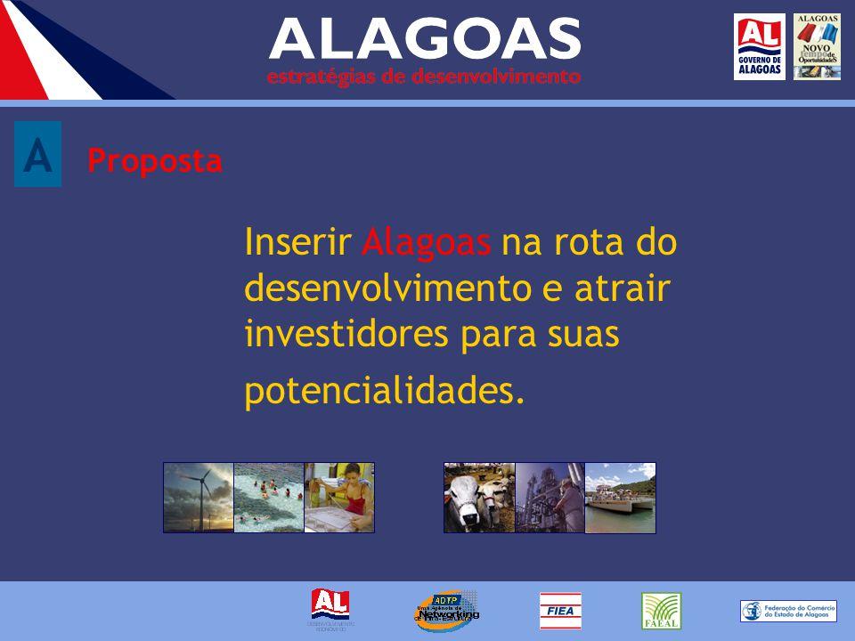 Promoção e atração de investidores www.investimentosalagoas.al.gov.br