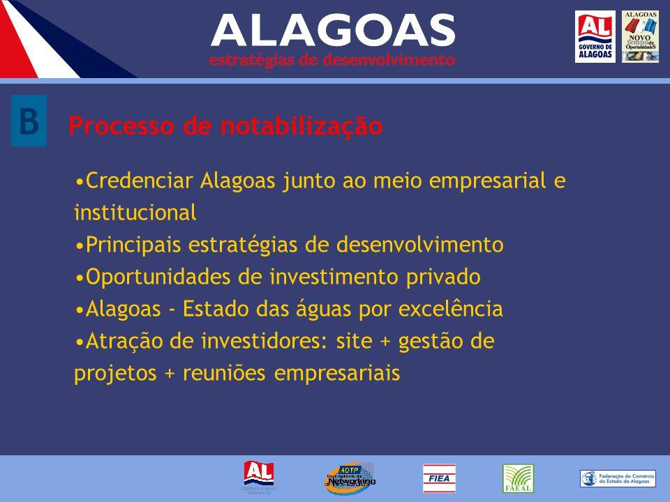 B Processo de notabilização Credenciar Alagoas junto ao meio empresarial e institucional Principais estratégias de desenvolvimento Oportunidades de investimento privado Alagoas - Estado das águas por excelência Atração de investidores: site + gestão de projetos + reuniões empresariais