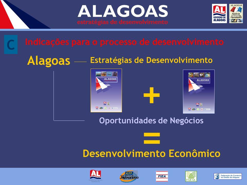 C Indicações para o processo de desenvolvimento Alagoas + Desenvolvimento Econômico = Estratégias de Desenvolvimento Oportunidades de Negócios