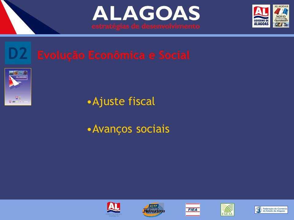 D2 Evolução Econômica e Social Ajuste fiscal Avanços sociais