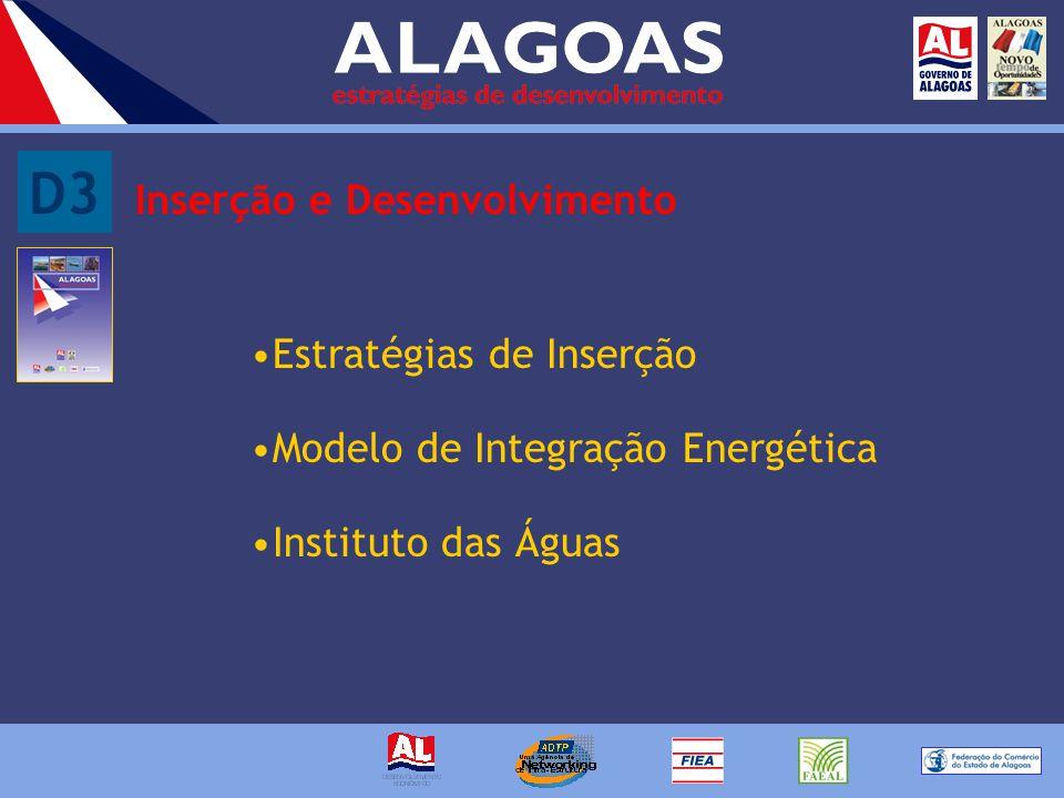 D3 Inserção e Desenvolvimento Estratégias de Inserção Modelo de Integração Energética Instituto das Águas