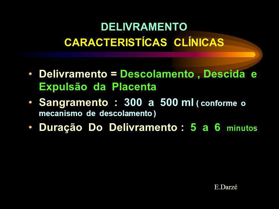 DELIVRAMENTO CARACTERISTÍCAS CLÍNICAS Delivramento = Descolamento, Descida e Expulsão da Placenta Sangramento : 300 a 500 ml ( conforme o mecanismo de