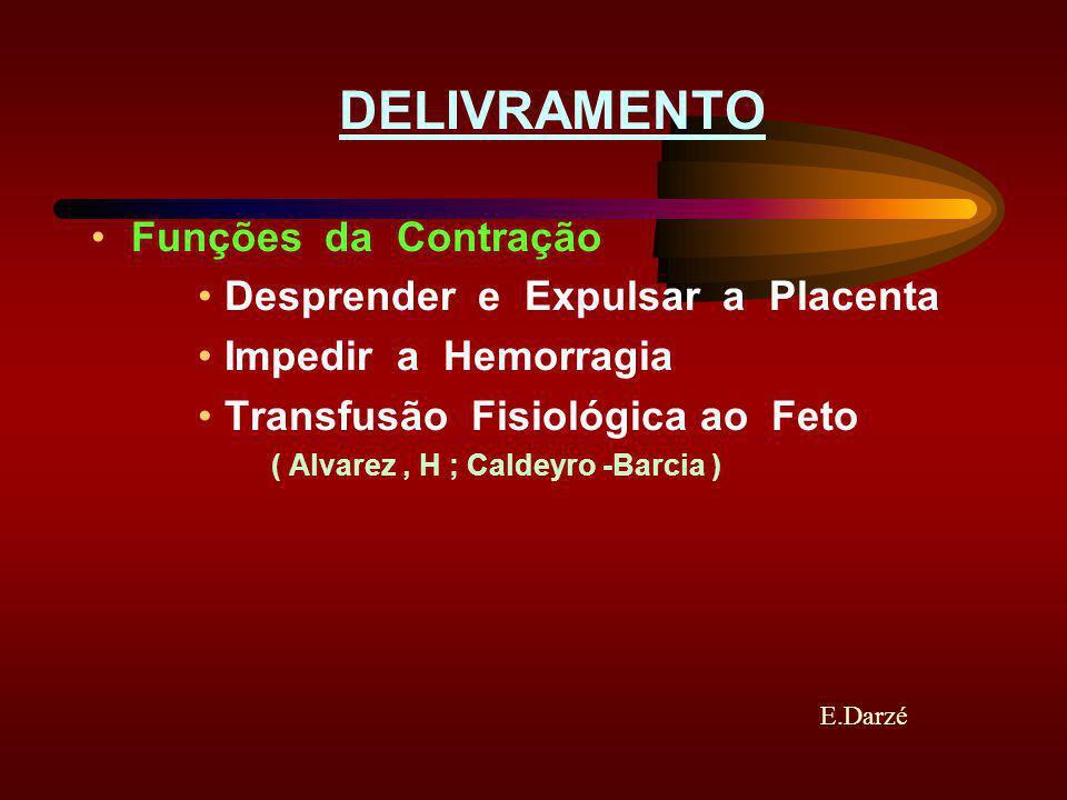 E.Darzé DELIVRAMENTO Funções da Contração Desprender e Expulsar a Placenta Impedir a Hemorragia Transfusão Fisiológica ao Feto ( Alvarez, H ; Caldeyro