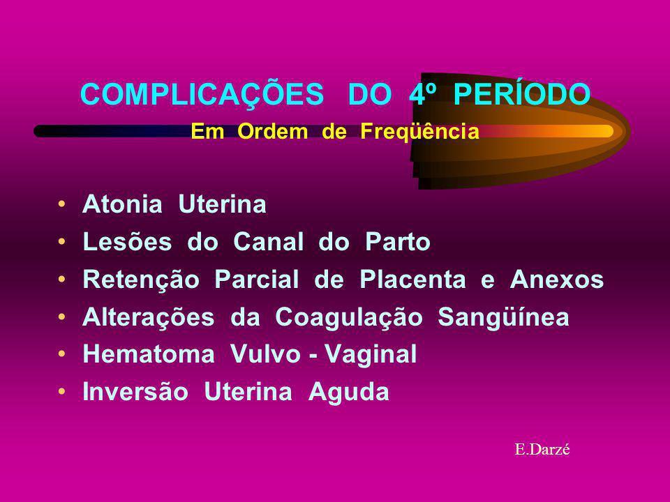 COMPLICAÇÕES DO 4º PERÍODO Em Ordem de Freqüência Atonia Uterina Lesões do Canal do Parto Retenção Parcial de Placenta e Anexos Alterações da Coagulaç