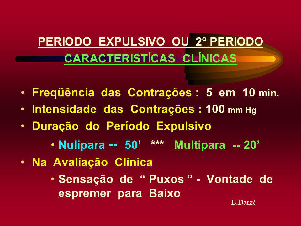 E.Darzé PERIODO EXPULSIVO OU 2º PERIODO CARACTERISTÍCAS CLÍNICAS Freqüência das Contrações : 5 em 10 min. Intensidade das Contrações : 100 mm Hg Duraç
