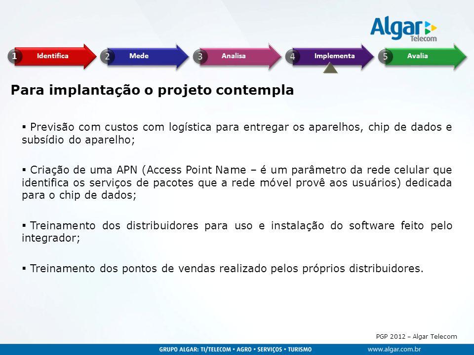 PGP 2012 – Algar Telecom Para implantação o projeto contempla  Previsão com custos com logística para entregar os aparelhos, chip de dados e subsídio