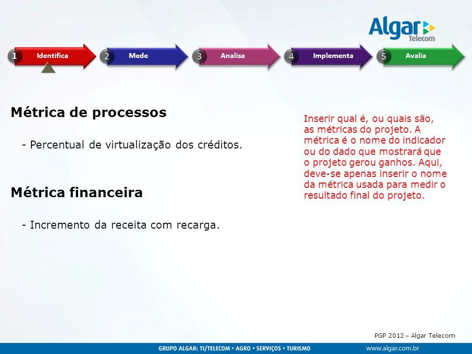 PGP 2012 – Algar Telecom Métrica de processos - Percentual de virtualização dos créditos. Métrica financeira - Incremento da receita com recarga. Inse