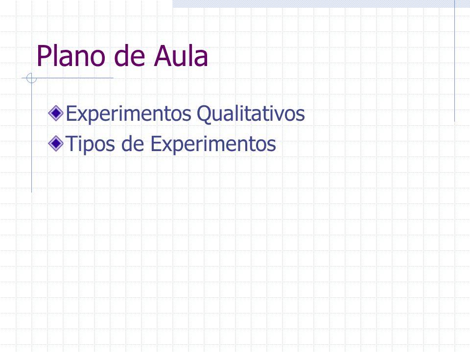 Plano de Aula Experimentos Qualitativos Tipos de Experimentos