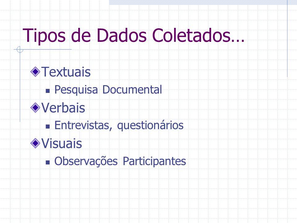 Tipos de Dados Coletados… Textuais Pesquisa Documental Verbais Entrevistas, questionários Visuais Observações Participantes