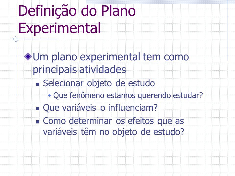 Definição do Plano Experimental Um plano experimental tem como principais atividades Selecionar objeto de estudo  Que fenômeno estamos querendo estudar.