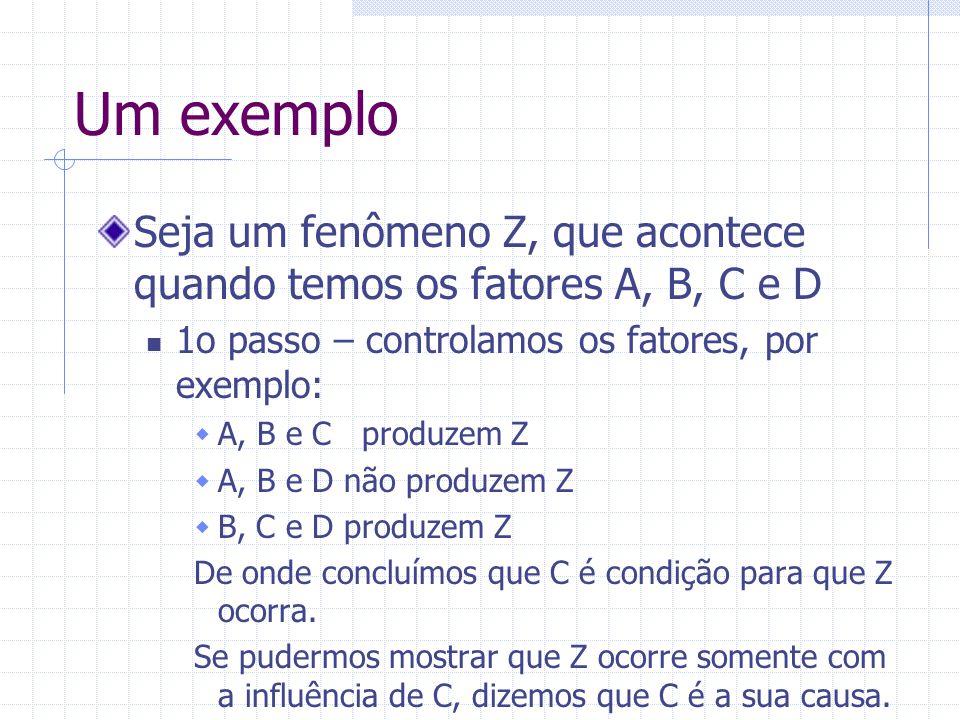 Um exemplo Seja um fenômeno Z, que acontece quando temos os fatores A, B, C e D 1o passo – controlamos os fatores, por exemplo:  A, B e C produzem Z  A, B e D não produzem Z  B, C e D produzem Z De onde concluímos que C é condição para que Z ocorra.
