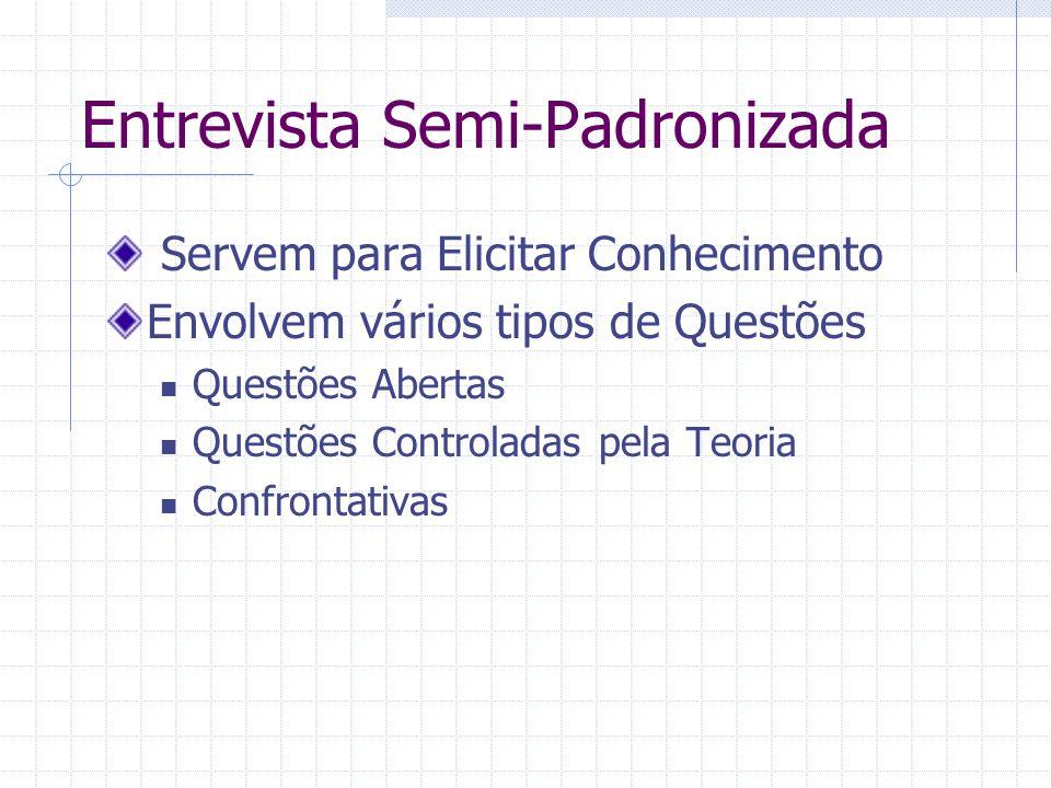 Entrevista Semi-Padronizada Servem para Elicitar Conhecimento Envolvem vários tipos de Questões Questões Abertas Questões Controladas pela Teoria Confrontativas