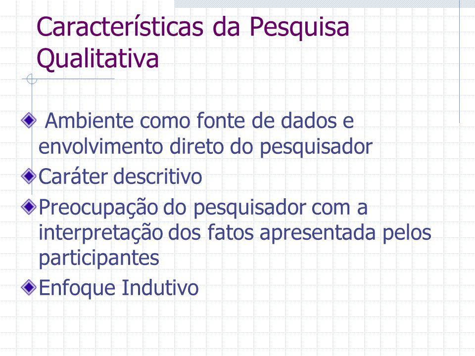 Características da Pesquisa Qualitativa Ambiente como fonte de dados e envolvimento direto do pesquisador Caráter descritivo Preocupação do pesquisador com a interpretação dos fatos apresentada pelos participantes Enfoque Indutivo