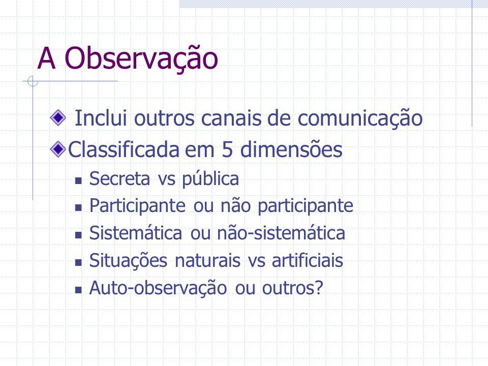 A Observação Inclui outros canais de comunicação Classificada em 5 dimensões Secreta vs pública Participante ou não participante Sistemática ou não-sistemática Situações naturais vs artificiais Auto-observação ou outros?