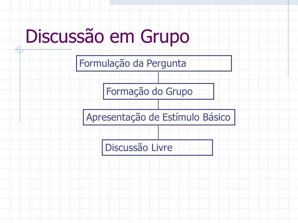 Discussão em Grupo Formação do Grupo Formulação da Pergunta Apresentação de Estímulo Básico Discussão Livre