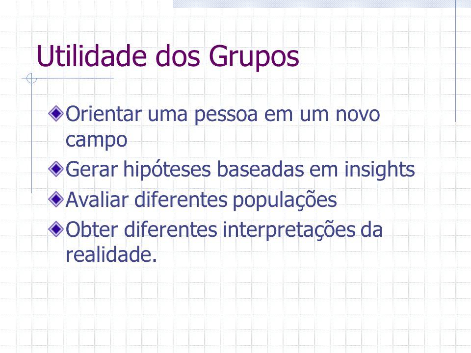 Utilidade dos Grupos Orientar uma pessoa em um novo campo Gerar hipóteses baseadas em insights Avaliar diferentes populações Obter diferentes interpretações da realidade.