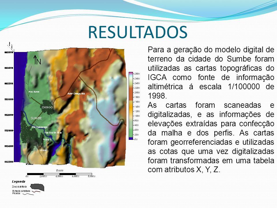 RESULTADOS Para a geração do modelo digital de terreno da cidade do Sumbe foram utilizadas as cartas topográficas do IGCA como fonte de informação alt