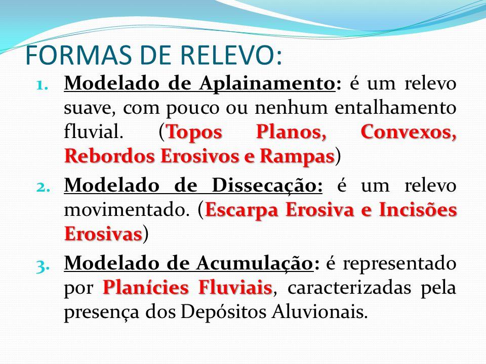 FORMAS DE RELEVO: Topos Planos, Convexos, Rebordos Erosivos e Rampas 1. Modelado de Aplainamento: é um relevo suave, com pouco ou nenhum entalhamento