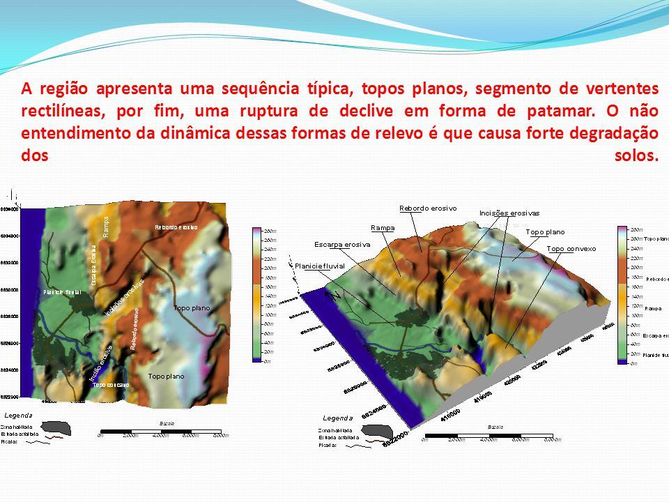 A região apresenta uma sequência típica, topos planos, segmento de vertentes rectilíneas, por fim, uma ruptura de declive em forma de patamar. O não e