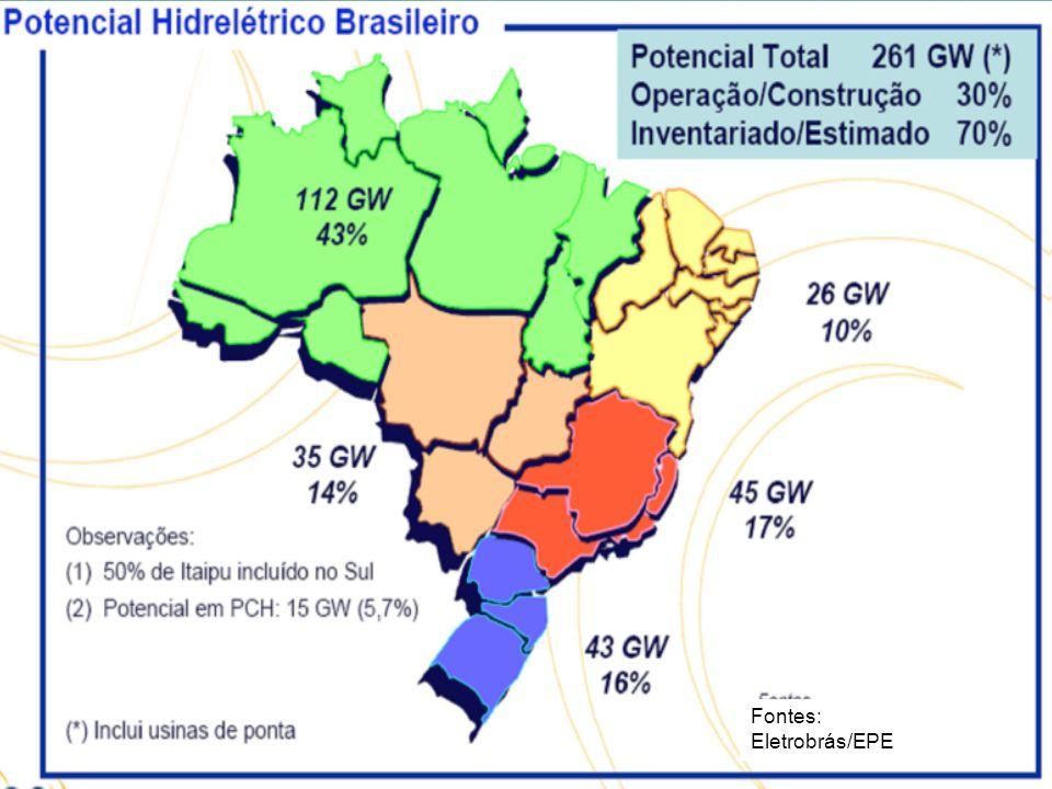 Fontes: Eletrobrás/EPE