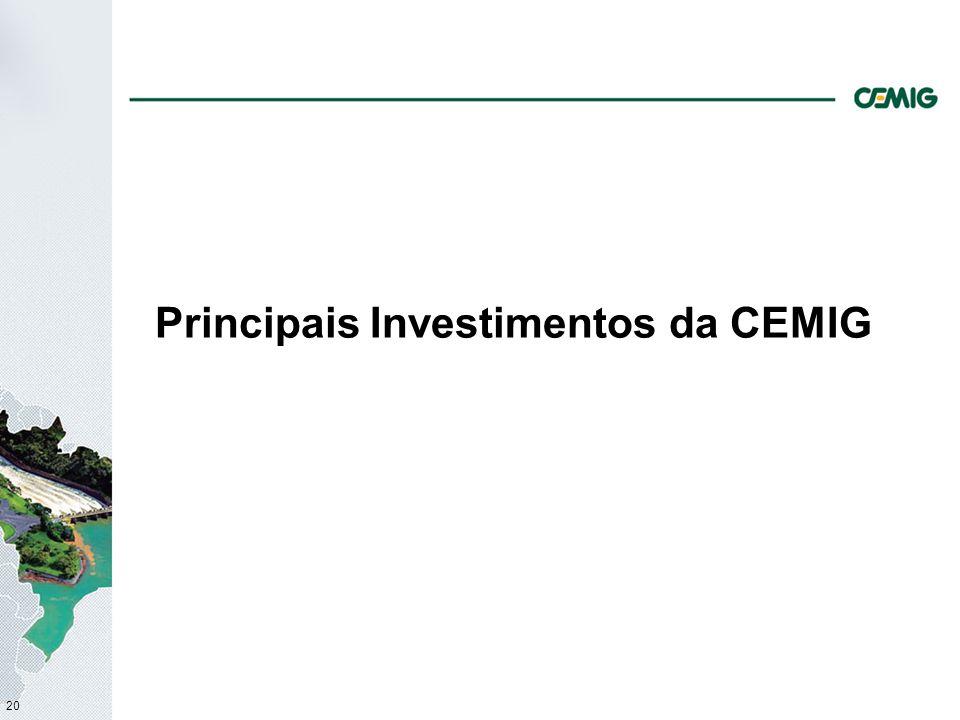 20 Principais Investimentos da CEMIG