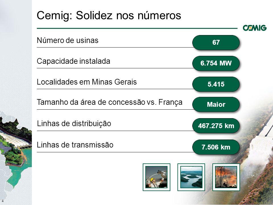 4 Cemig: Solidez nos números Número de usinas 67 Capacidade instalada 6.754 MW Localidades em Minas Gerais 5.415 Tamanho da área de concessão vs.