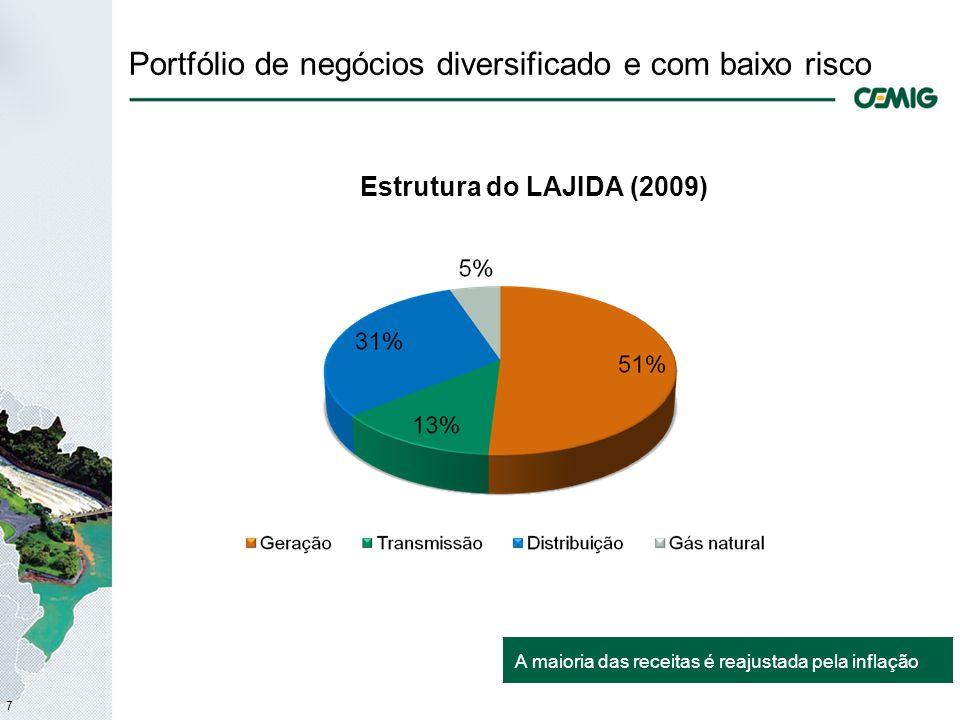 7 Portfólio de negócios diversificado e com baixo risco Estrutura do LAJIDA (2009) A maioria das receitas é reajustada pela inflação 3