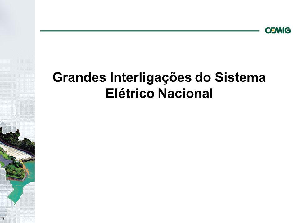 Grandes Interligações do Sistema Elétrico Nacional 9