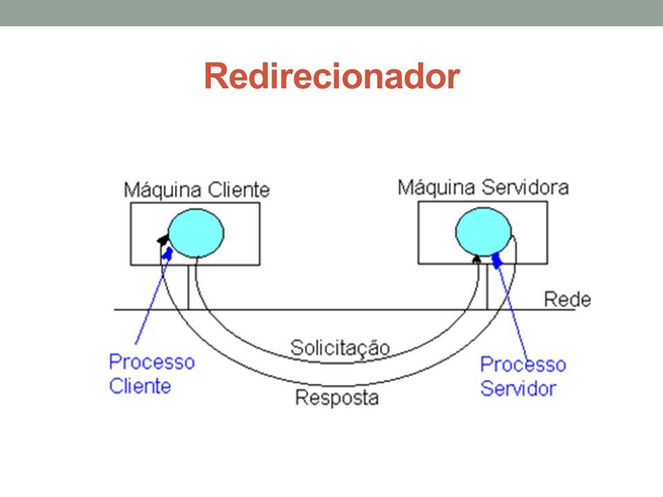 Arquiteturas A interface entre as aplicações e o sistema operacional baseia-se em interações solicitação/resposta.