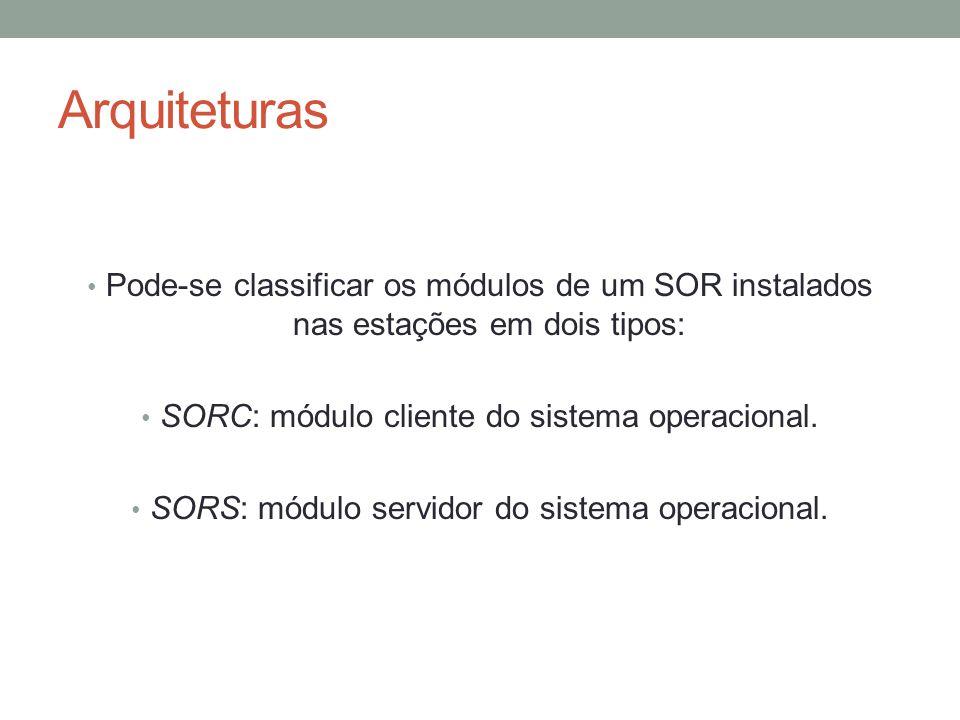 P2P (par-a-par) Na Arquitetura P2P, em todas as estações o sistema operacional de redes possui os dois módulos: SORC SORS