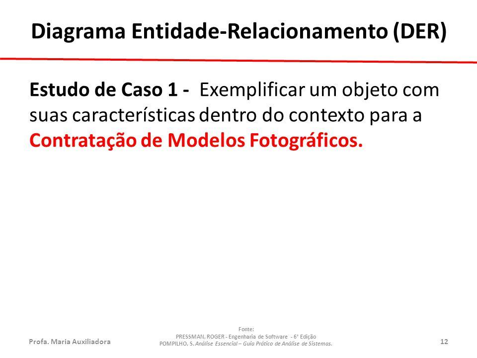 Profa.Maria Auxiliadora12 Fonte: PRESSMAN, ROGER - Engenharia de Software - 6° Edição POMPILHO, S.