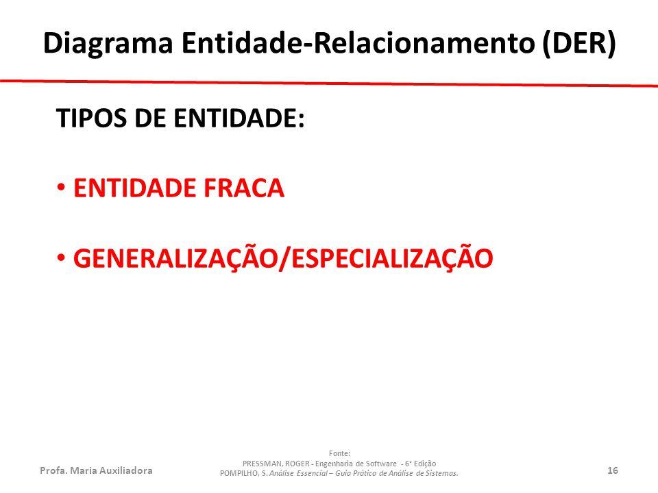 Profa.Maria Auxiliadora16 Fonte: PRESSMAN, ROGER - Engenharia de Software - 6° Edição POMPILHO, S.