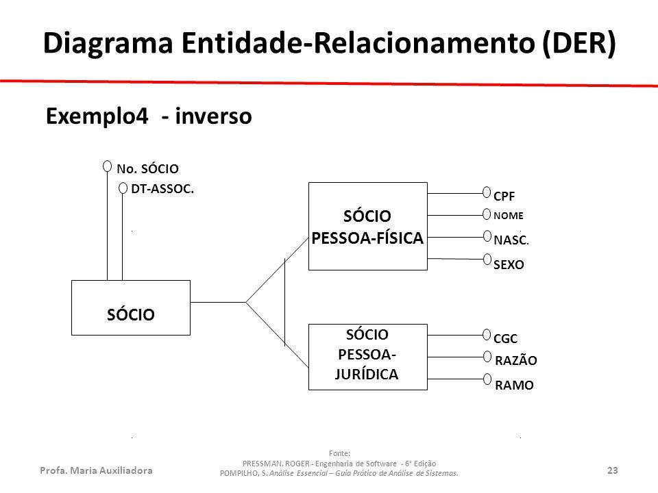 Profa.Maria Auxiliadora23 Fonte: PRESSMAN, ROGER - Engenharia de Software - 6° Edição POMPILHO, S.