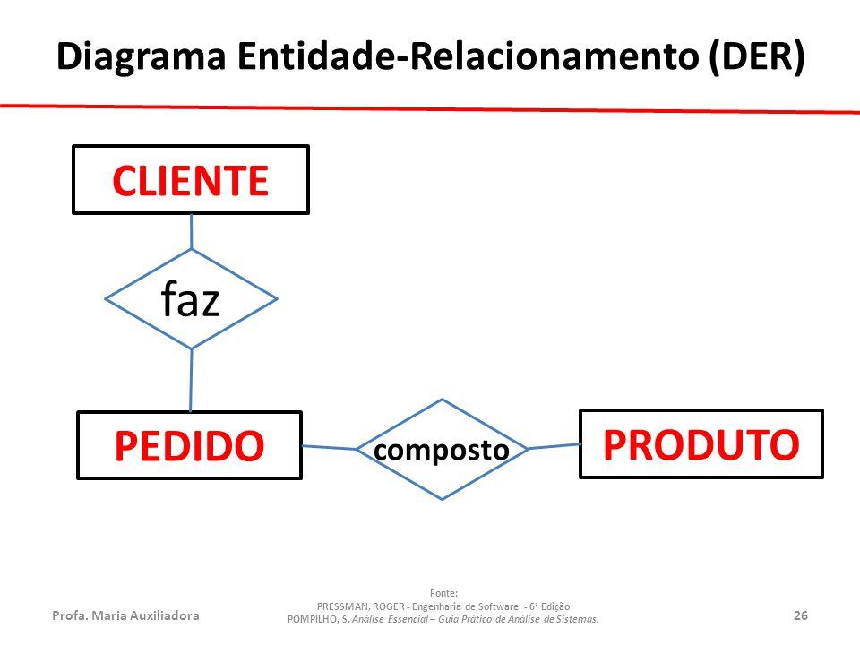 Profa.Maria Auxiliadora26 Fonte: PRESSMAN, ROGER - Engenharia de Software - 6° Edição POMPILHO, S.