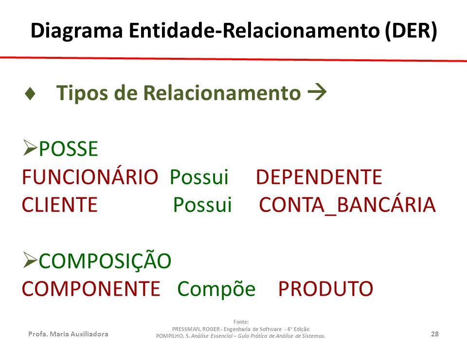 Profa.Maria Auxiliadora28 Fonte: PRESSMAN, ROGER - Engenharia de Software - 6° Edição POMPILHO, S.